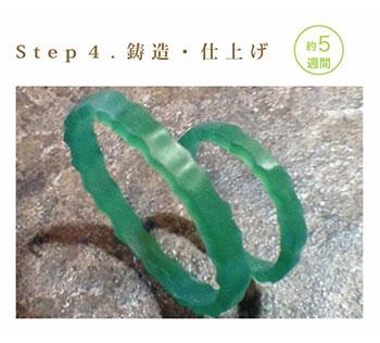 Step4、鍛造・仕上げ