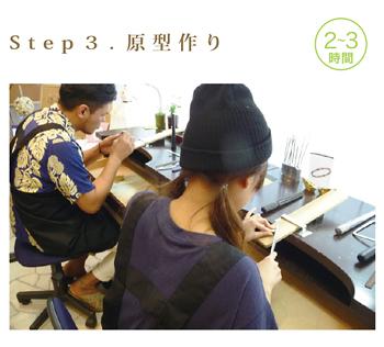 Step3、原型作り